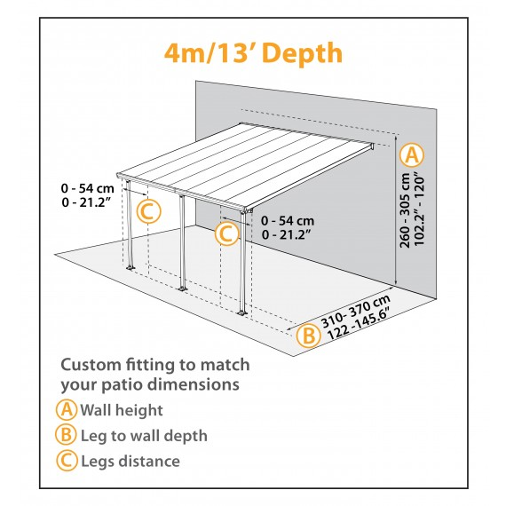 Kari Terrassetak 10,31 x 4 meter