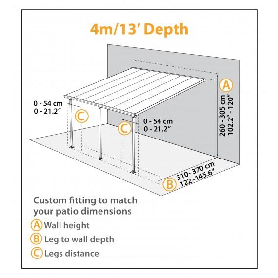 Kari Terrassetak 8,50 x 4 meter
